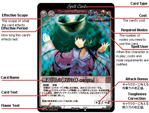VISION Phantom Magic/Spell Cards - Touhou Wiki - Characters, games ...